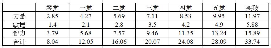 三围属性图(真图1).png