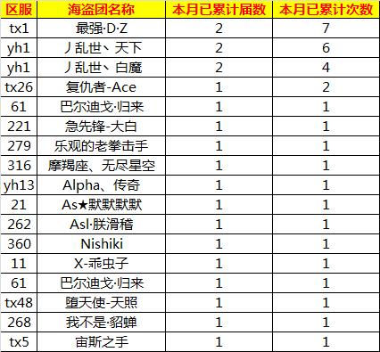 6月名单.png