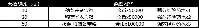 8-2 成长宝箱.png