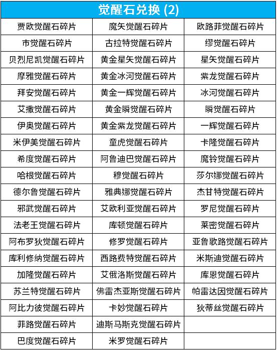 觉醒石兑换2.png